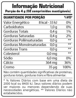 evolution-reduction-chromo-picolinate-coconut